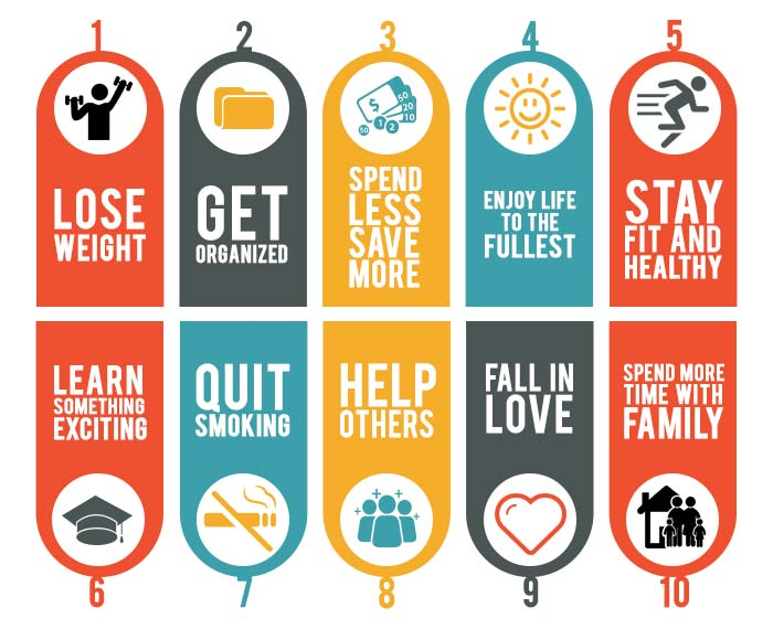 Top 10 New Years Resolutions 2014