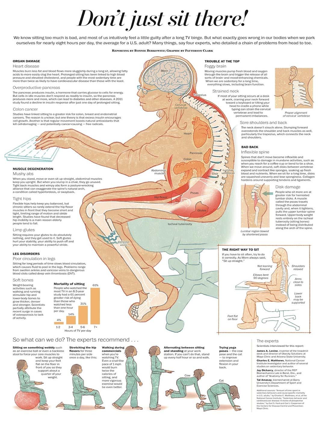 Sitting Disease Kills Standing Desks Can Help MultiTable Height Adjustable Ergonomic Furniture Phoenix Arizona
